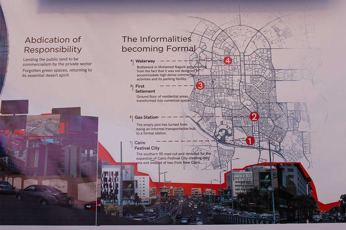 Critical review of New Cairo's urban planning